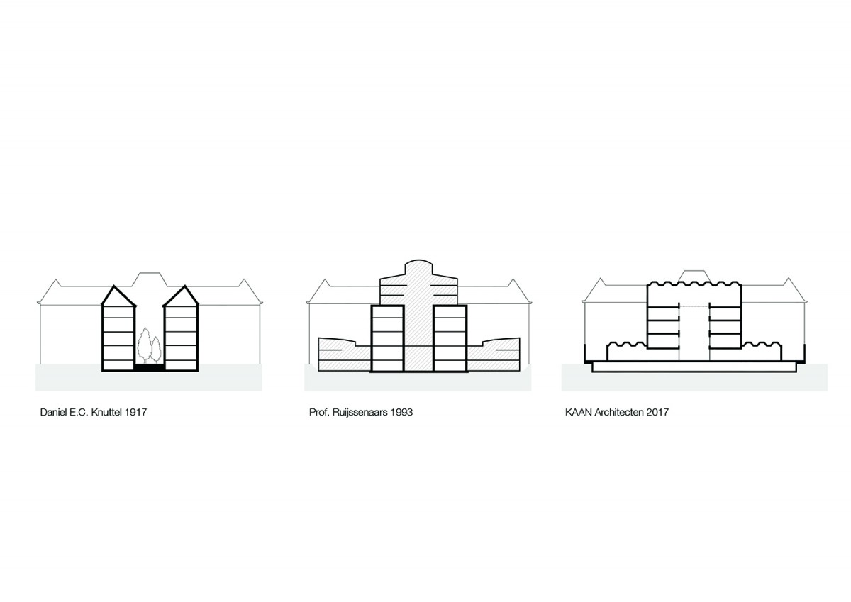 Esquema conceptual del cambio del edificio durante los años. Diseño: ©Kaan Arquitecten